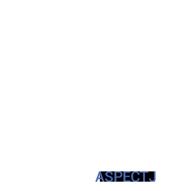 ASPECTJ